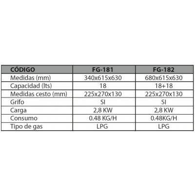 FREIDORA GAS SOBREMESA 18 y 18+18 LITROS