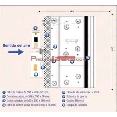 FILTRACION Y EXTRACCION CLUB FUMADORES CANNABIS + APORTACION AIRE EXTERIOR