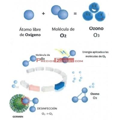 Generador de Ozono inyectado