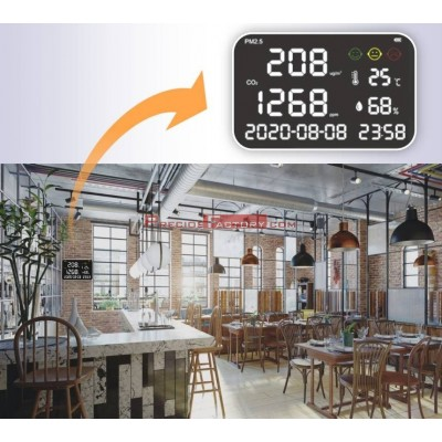 Panel medidor de CO2 monitor de calidad del aire mural