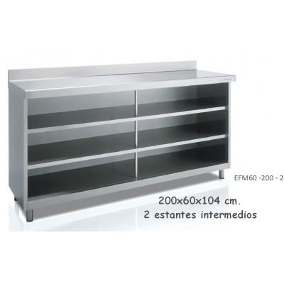 ESTANTERIA FRENTE MOSTRADOR CORECO-DOCRILUC