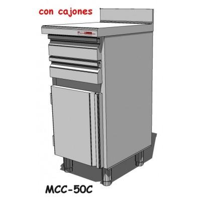 MUEBLE CAFETERA COMPACTO CORECO