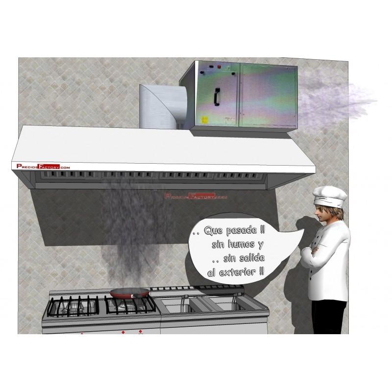 Genial extraccion humos cocina galer a de im genes - Tubos para salida humos cocina ...