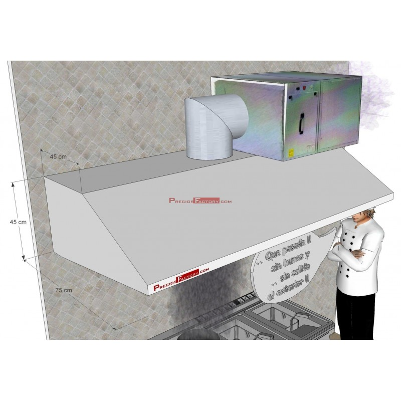 Kit campana extractora sin salida exterior for Extraccion humos cocina